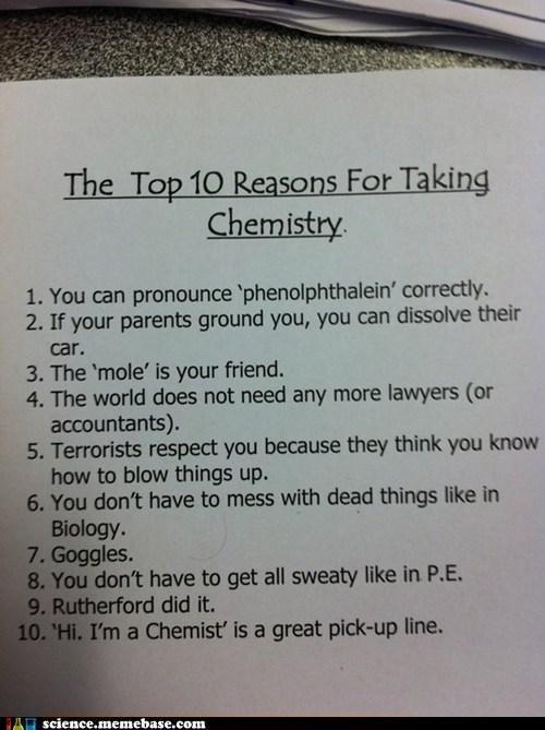 Chemistry Memes reasons school top 10 - 6059739136
