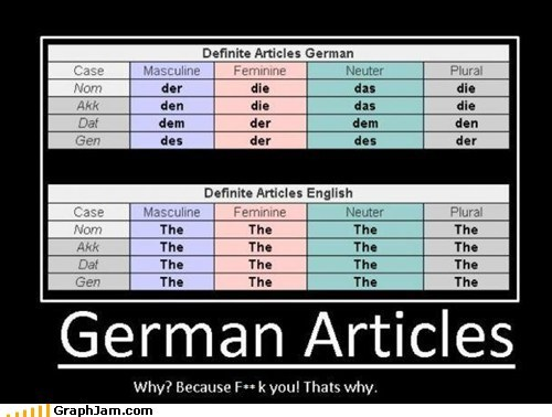 best of week,english,german,grammar,language