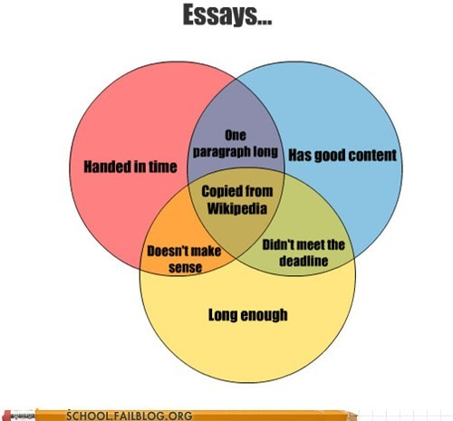 essays,g rated,long enough,School of FAIL,wikipedia