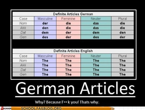 class is in session foreign languages german 101 german articles Hall of Fame School of FAIL