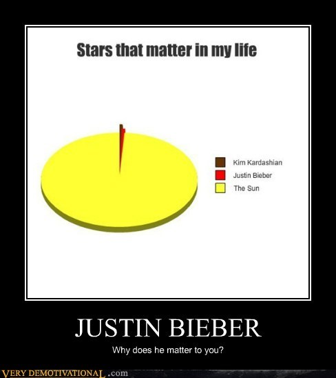 JUSTIN BIEBER Why does he matter to you?