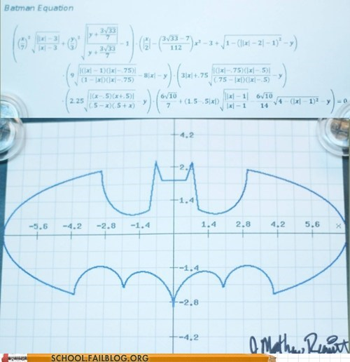 batman,graphing,math