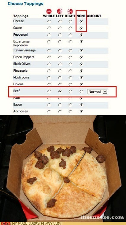 Beef order pizza Sad toppings