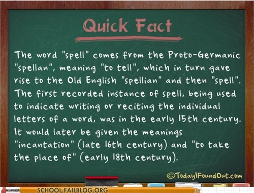 quick facts,spell,word origins