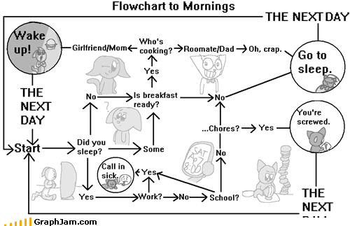 breakfast morning - 6075697408