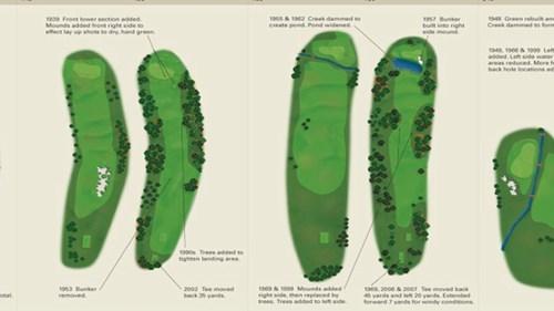 augusta golf masters - 6077991936