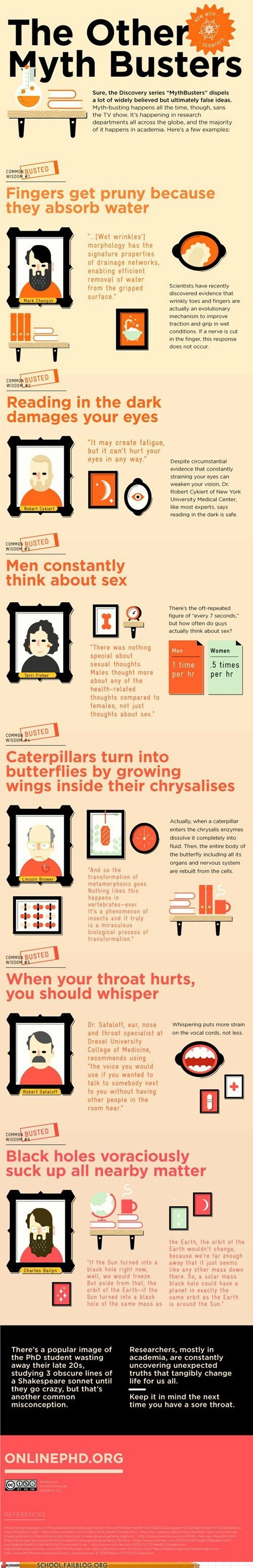 class is in sessions infographics mythbusting 101 - 6079529472
