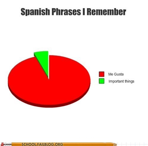 important things language me gusta rage faces spanish