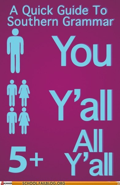 class is in session english 101 g rated School of FAIL the south yall - 6090251008