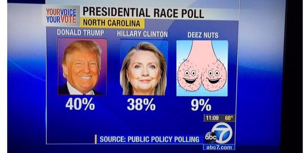 "So, There's a Presidential Candidate Named ""Deez Nuts"" Who Has 9 Percent of the Vote in North Carolina So Far"