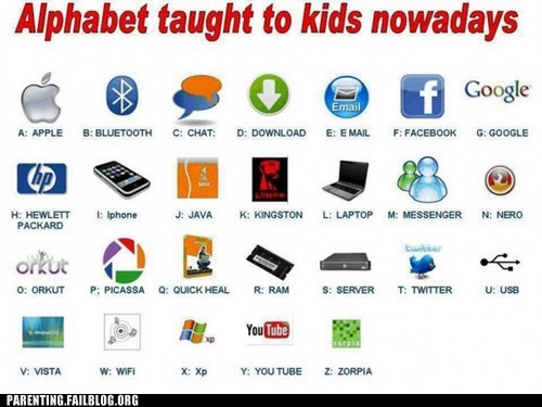 alphabet,computers,kids nowadays