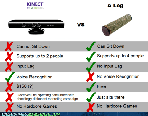 casuals hardcore gamers kinect log lol xbox - 6099756800