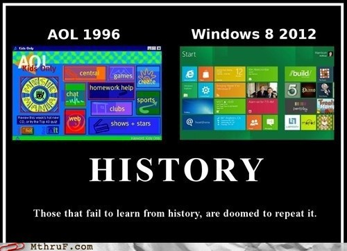 1996 2012 america online AOL Hall of Fame history lesson Windows 8