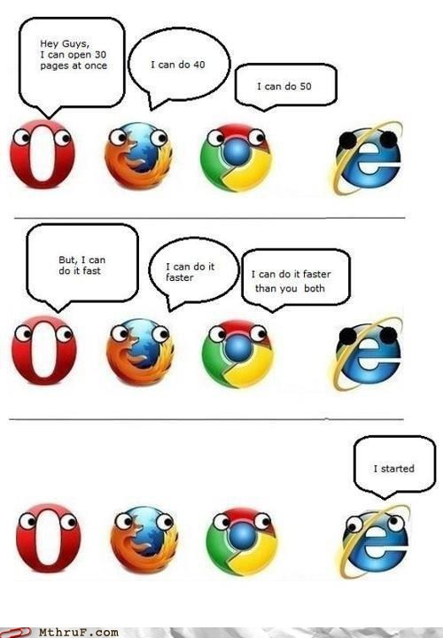 browser google chrome Hall of Fame ie internet explorer mozilla firefox opera - 6103410176