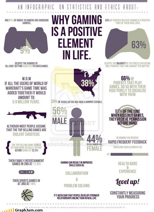 best of week gaming infographic level up video games - 6106508544