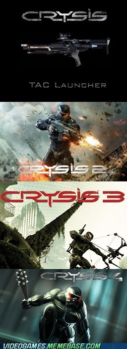 back to the basic crysis dafuq evolution meme nanosuit primitive the internets - 6119776000