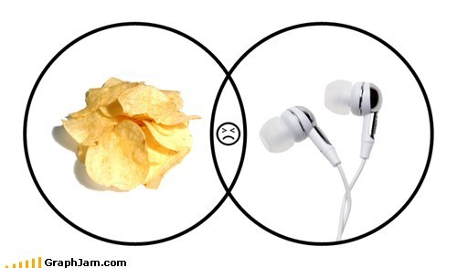 chips,crunchy,loud,venn diagram
