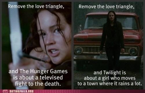 bella Hall of Fame hunger games katniss twilight - 6124814336