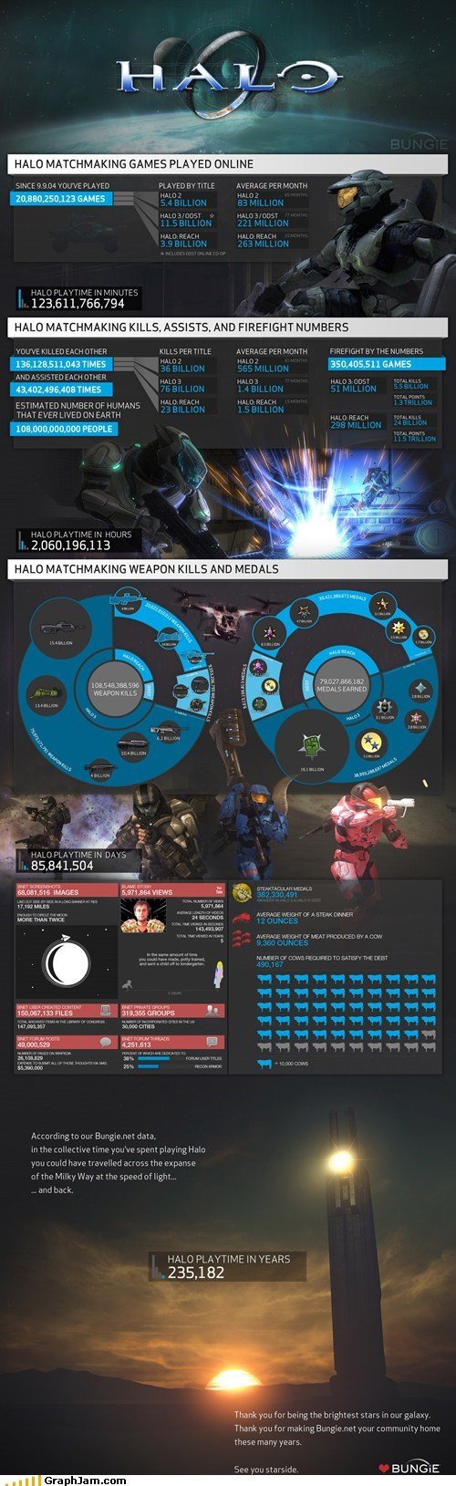 best of week frag halo infographic kills online video games xbox - 6126972160