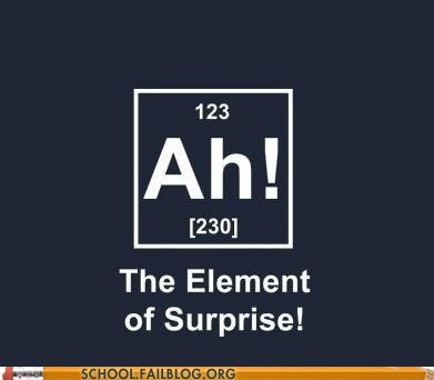 NOBODY Expects This Element