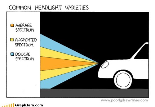 cars douchbags headlights spectrum