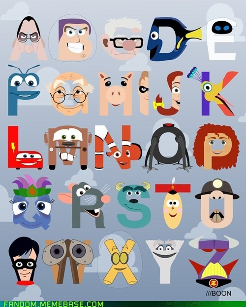 ABC,animation,Memes,pixar