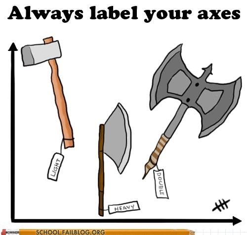 .,and you have my ax,axes,axis,Hall of Fame,so punny