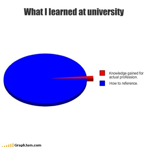 What I learned at university