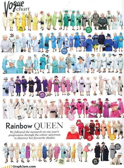 clothing queen rainbow royal