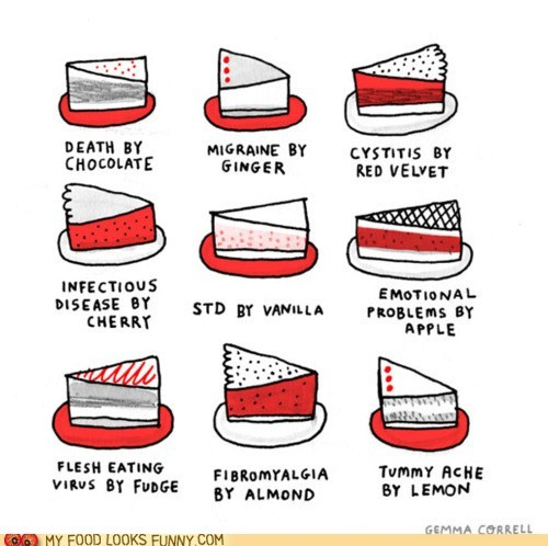affliction,cake,Causes,Death,drawing,gemma correll,illness,pie