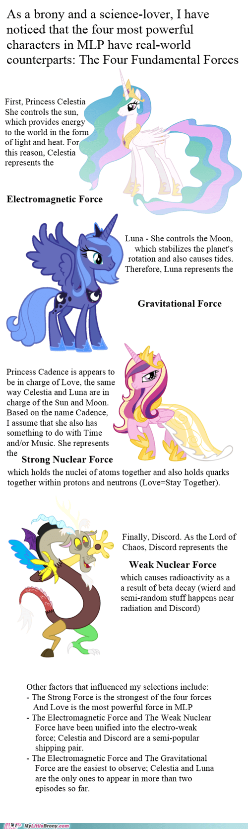 fundamental forces my little pony pony physics the internets - 6143130624