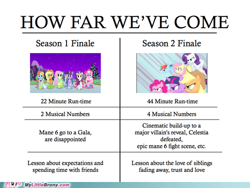 Bronies finale how-far-weve-come my little pony pride TV - 6147512320