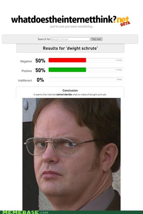 dwight schrute internet Memes neutral the office - 6149183744