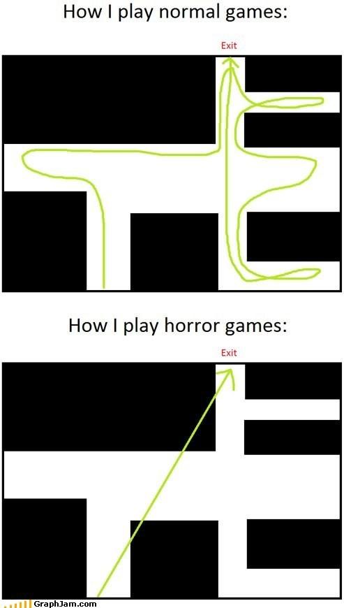best of week dungeons horror games video games - 6150501376