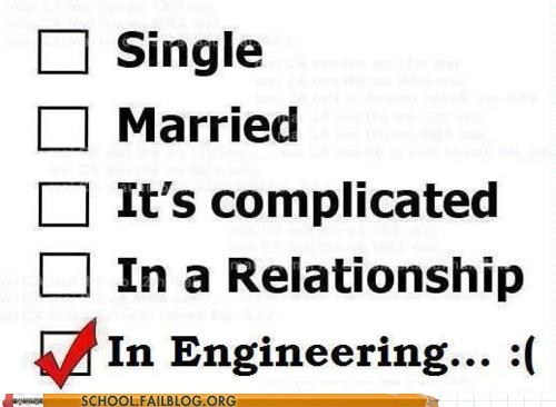 engineers,forever alone,lonely,no time for relationships