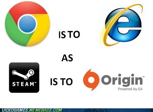 chrome internet explorer origin steam the internets
