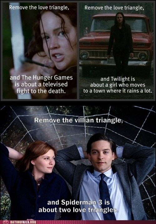 love triange spider man 3 hunger games toby mcguire twilight - 6155328000