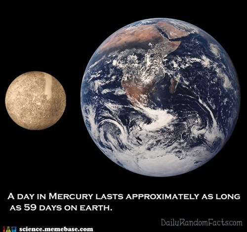 59 days,approximation,Astronomy,day,earth,mercury