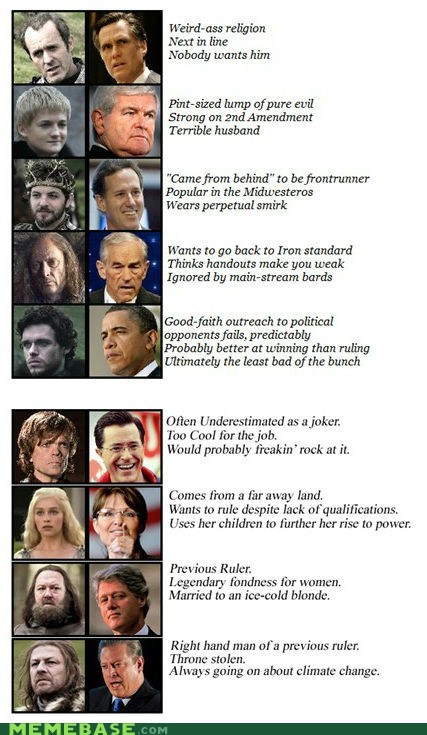 Congress,Game of Thrones,Memes