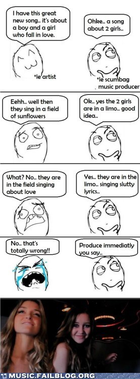 artist comic hot problems music industry producer rage comic - 6161417728