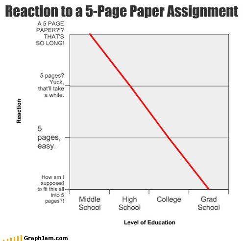 best of week copypaste essay Line Graph school truancy story wikipedia