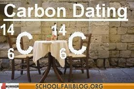 carbon dating,chemistry 322,class is in session