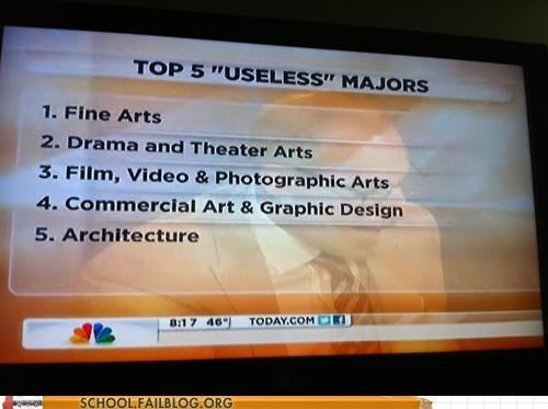 drama film fine arts Hall of Fame rethinking your life theater useless majors Video - 6165400576