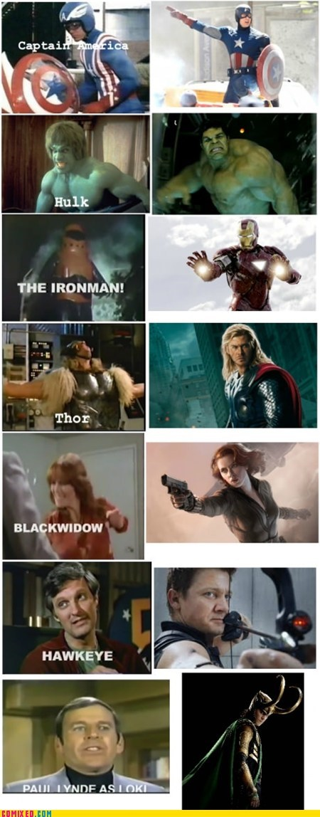 Black Widow captain america From the Movies hawk eye hulk iron man loki Movie super heroes The Avengers Thor