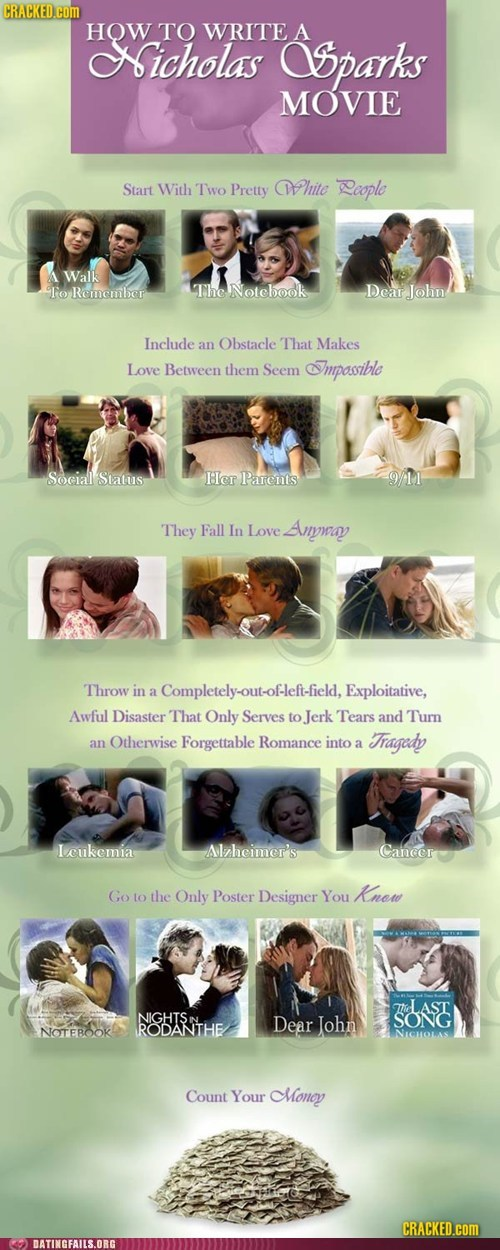 dating fails Hall of Fame nicholas sparks romance novels the notebook - 6179809536