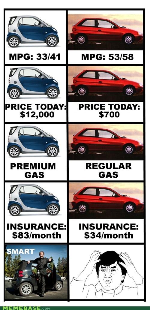 wtf smart cars cars - 6183773696