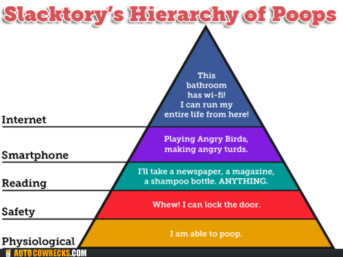 bathroom humor,Hall of Fame,hierarchy of poops,slacktory,smartphones
