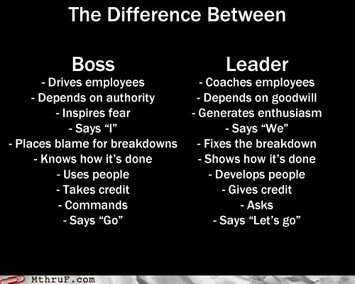 boss,ceo,difference between boss a,difference between boss and leader,g rated,leader,manager,monday thru friday