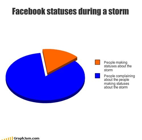 all the things complain facebook status update storm