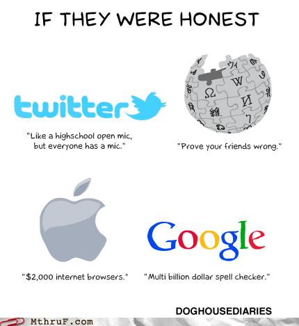apple facebook google pinterest twitter wikipedia - 6191603200